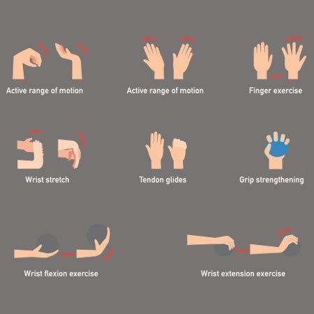 infographic on several exercises for carpal tunnel